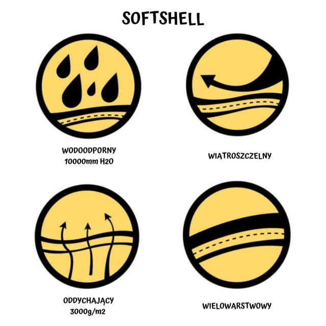 SOFTSHELL-PARAMETRY